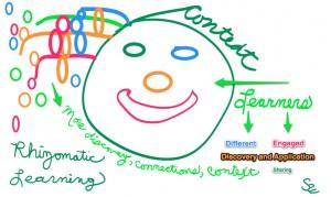 rhizomatic_learning_sre