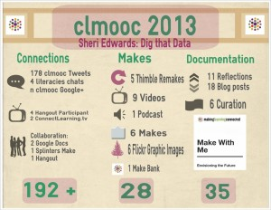 easelly_clmooc_SRE
