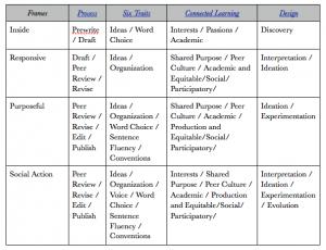 comparative_strategies