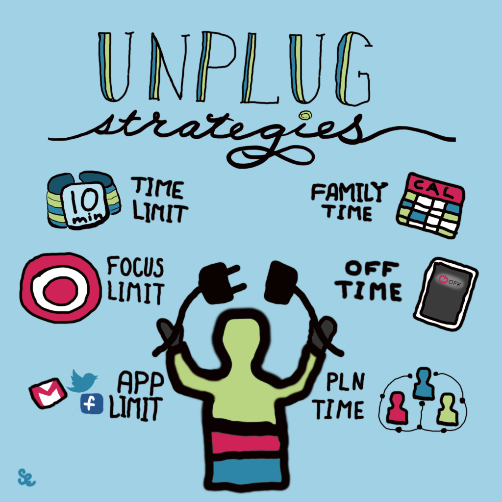 Unplug Strategies: time, focus, and app limit; family, off, and PLN time
