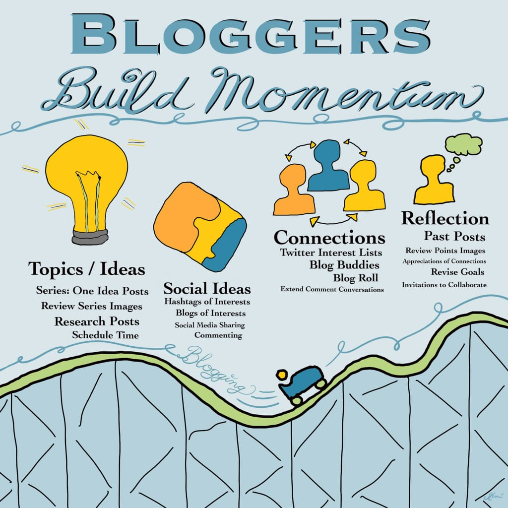 Sheri Edwards post about building momentum